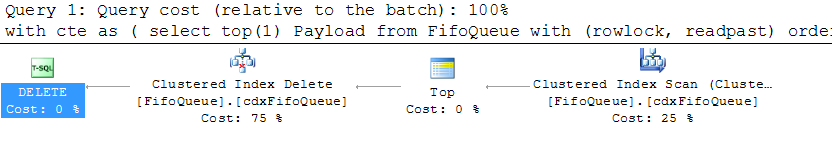 usp_dequeueFifo execution plan
